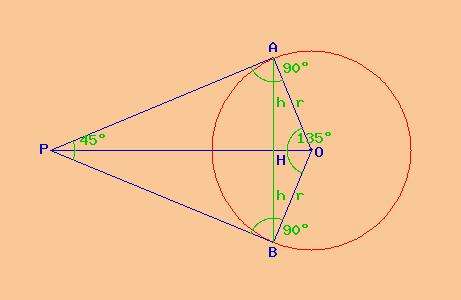 Risolutore di problemi di geometria circonferenza e cerchio for Punto p esterno alla circonferenza