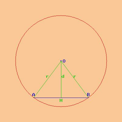 Find the area of an equilateral triangle with the given measurement.6 inch radius.?