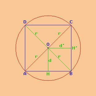 Solucionador de problemas automático de geometría