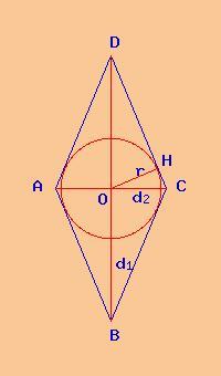 Come calcolare la base di un triangolo equilatero | Viva ...