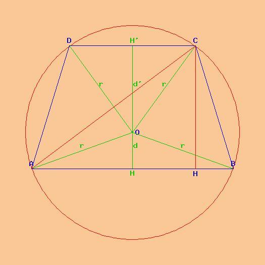 Solucionador automático de problemas de geometría - Circunferencia y ...