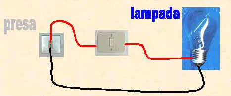 Il circuito elettrico scuola elementare for Collegamento interruttore luce